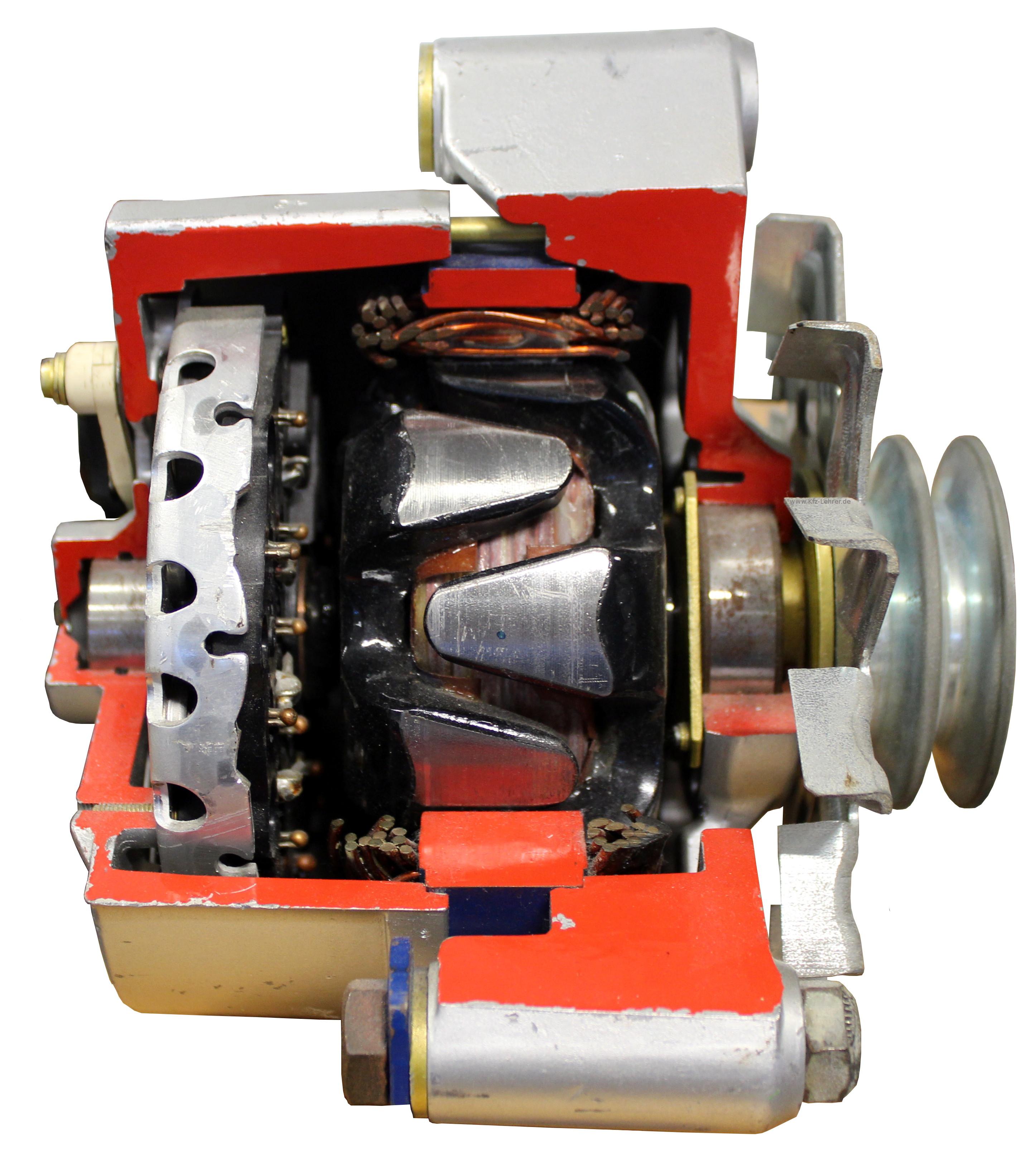 Blick auf das Schnittmodell eines Drehstromgenerators